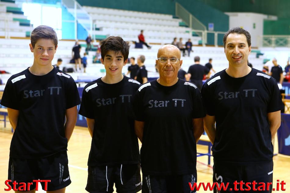 Alberto Campaci, Matteo Capellua, Tiziano Tasinato, Diego Capellua
