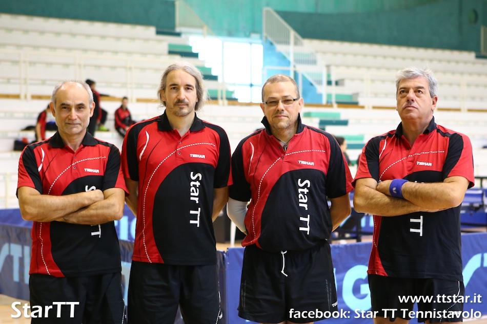 Angelo Di Maggio - Davide Bigliotto - Roberto Salmistraro - Mirco Tramonte